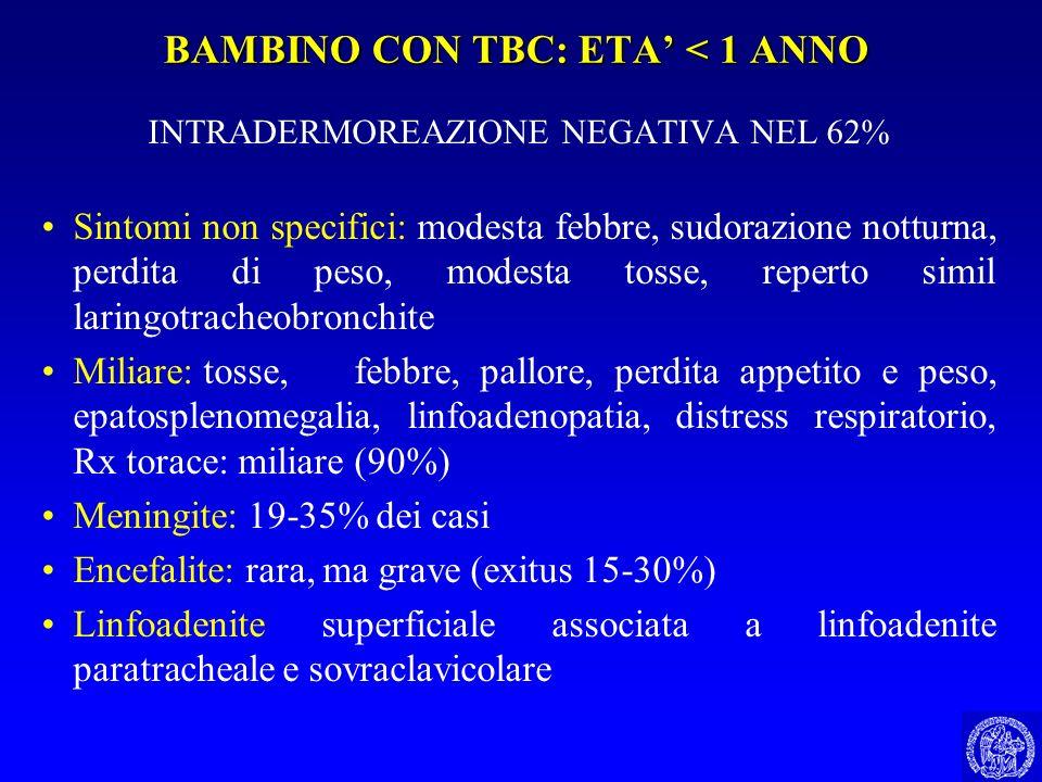 BAMBINO CON TBC: ETA < 1 ANNO INTRADERMOREAZIONE NEGATIVA NEL 62% Sintomi non specifici: modesta febbre, sudorazione notturna, perdita di peso, modesta tosse, reperto simil laringotracheobronchite Miliare: tosse, febbre, pallore, perdita appetito e peso, epatosplenomegalia, linfoadenopatia, distress respiratorio, Rx torace: miliare (90%) Meningite: 19-35% dei casi Encefalite: rara, ma grave (exitus 15-30%) Linfoadenite superficiale associata a linfoadenite paratracheale e sovraclavicolare