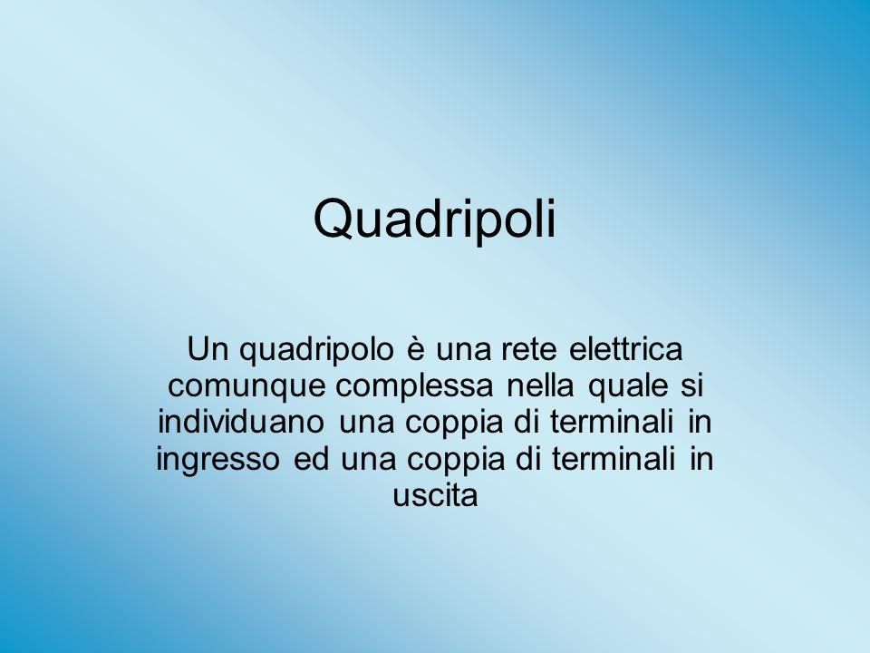 Classifica dei quadripoli Quadripoli attivi: se il rapporto tra la potenza in uscita e quella in ingresso è>1 Quadripoli passivi: se il rapporto tra la potenza in uscita e quella in ingresso è<1