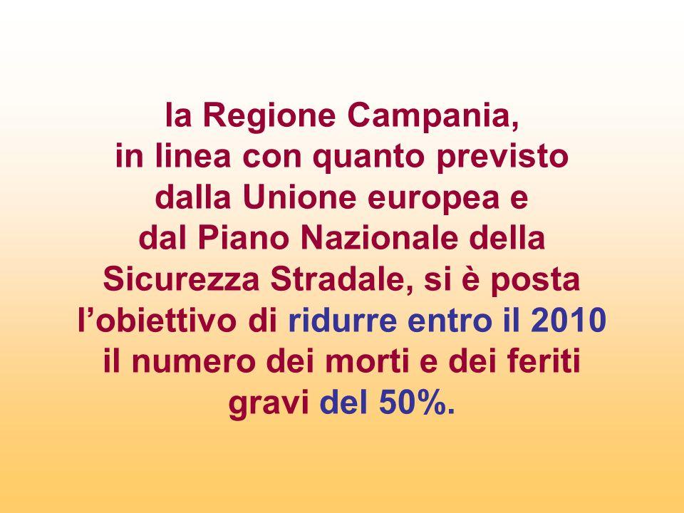 la Regione Campania, in linea con quanto previsto dalla Unione europea e dal Piano Nazionale della Sicurezza Stradale, si è posta lobiettivo di ridurr
