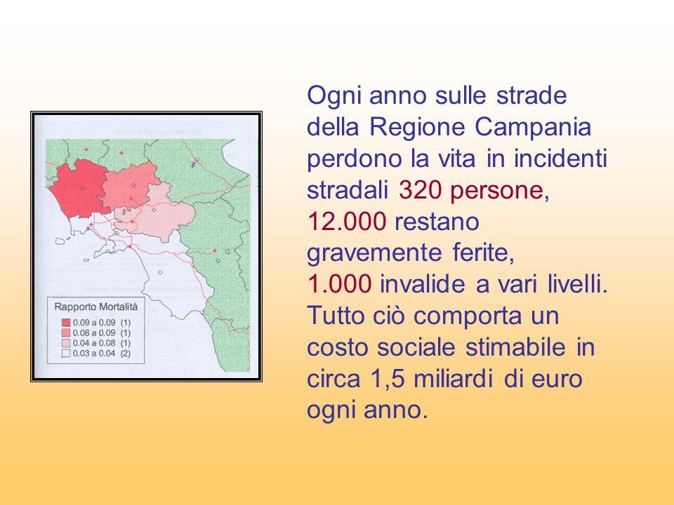 Ogni anno sulle strade della Regione Campania perdono la vita in incidenti stradali 320 persone, 12.000 restano gravemente ferite, 1.000 invalide a va