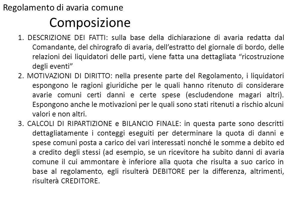 Regolamento di avaria comune Composizione 1. DESCRIZIONE DEI FATTI: sulla base della dichiarazione di avaria redatta dal Comandante, del chirografo di