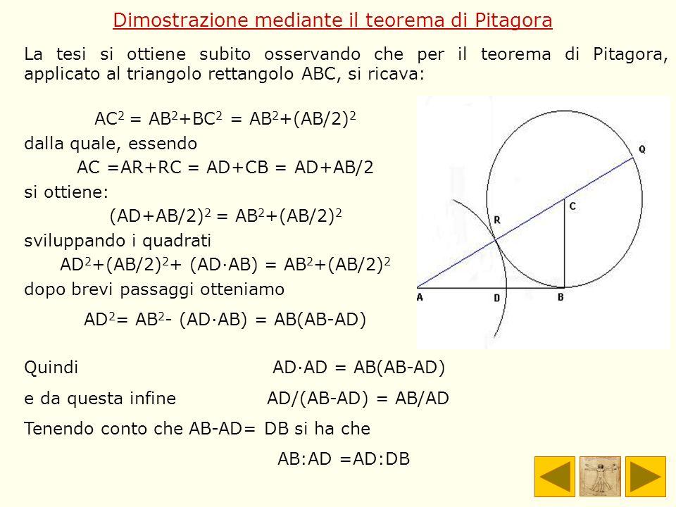 Dimostrazione mediante il teorema di Pitagora AC 2 = AB 2 +BC 2 = AB 2 +(AB/2) 2 dalla quale, essendo AC =AR+RC = AD+CB = AD+AB/2 si ottiene: (AD+AB/2