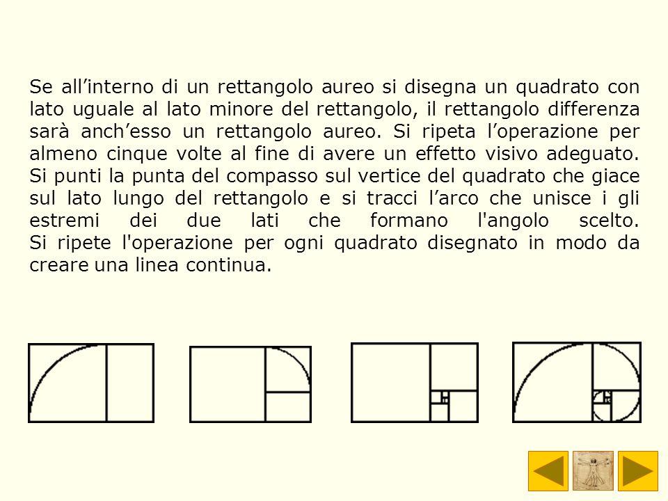 Se allinterno di un rettangolo aureo si disegna un quadrato con lato uguale al lato minore del rettangolo, il rettangolo differenza sarà anchesso un r