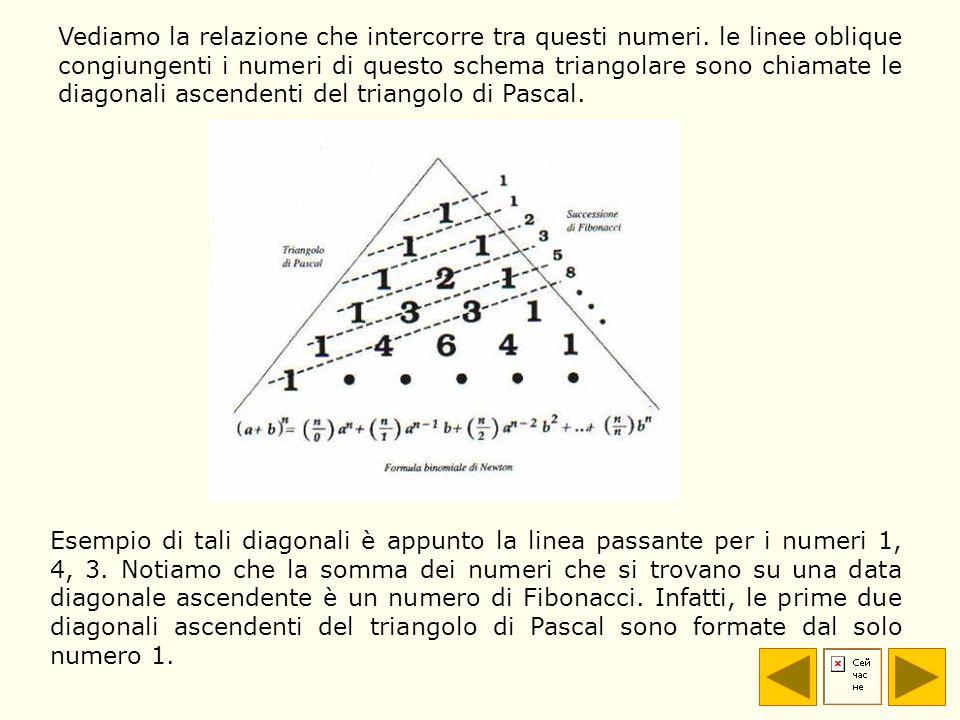 Esempio di tali diagonali è appunto la linea passante per i numeri 1, 4, 3. Notiamo che la somma dei numeri che si trovano su una data diagonale ascen
