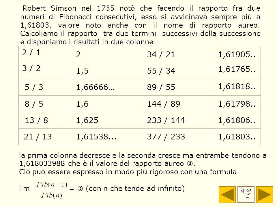 Robert Simson nel 1735 notò che facendo il rapporto fra due numeri di Fibonacci consecutivi, esso si avvicinava sempre più a 1,61803, valore noto anch