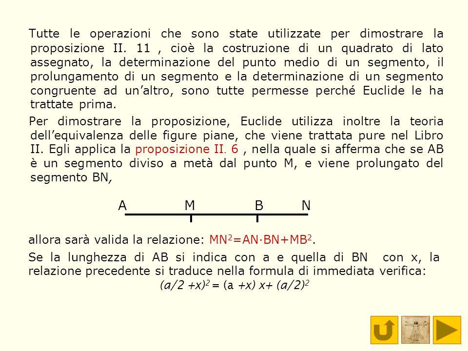 Tutte le operazioni che sono state utilizzate per dimostrare la proposizione II. 11, cioè la costruzione di un quadrato di lato assegnato, la determin