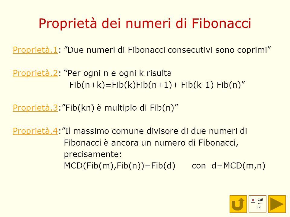 Proprietà dei numeri di Fibonacci Proprietà.1Proprietà.1: Due numeri di Fibonacci consecutivi sono coprimi Proprietà.2Proprietà.2: Per ogni n e ogni k