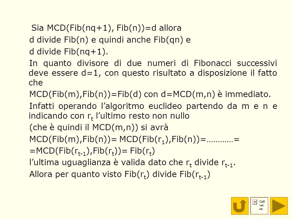 Sia MCD(Fib(nq+1), Fib(n))=d allora d divide Fib(n) e quindi anche Fib(qn) e d divide Fib(nq+1). In quanto divisore di due numeri di Fibonacci success