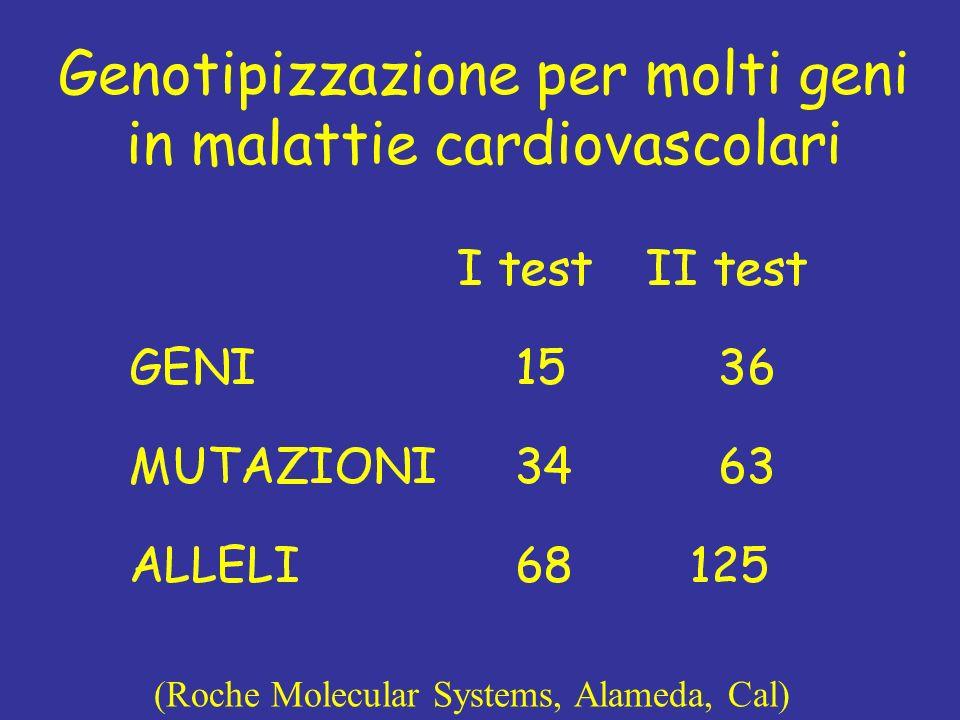 Genotipizzazione per molti geni in malattie cardiovascolari (Roche Molecular Systems, Alameda, Cal)