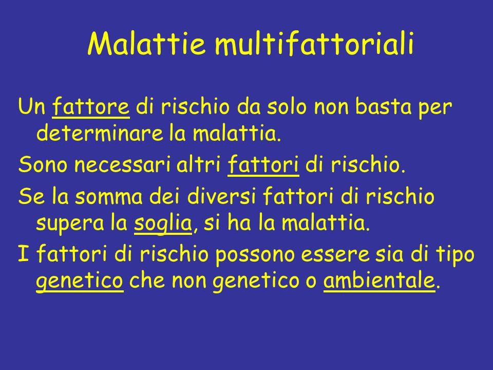 Malattie multifattoriali Un fattore di rischio da solo non basta per determinare la malattia. Sono necessari altri fattori di rischio. Se la somma dei