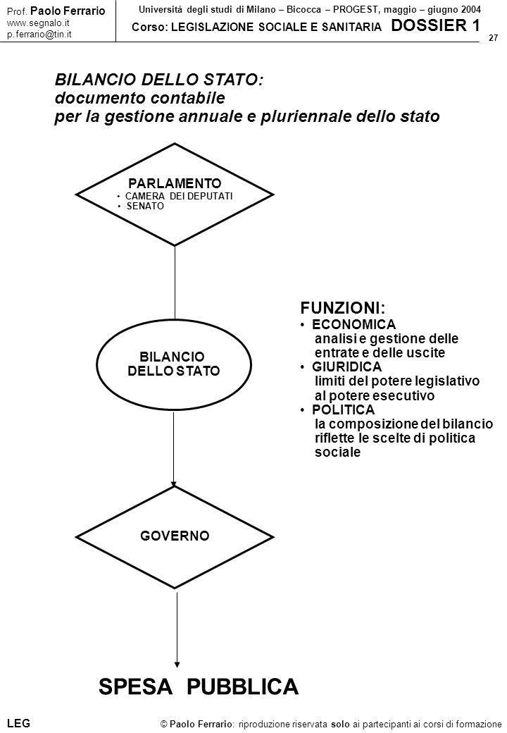 27 © Paolo Ferrario: riproduzione riservata solo ai partecipanti ai corsi di formazione Prof.