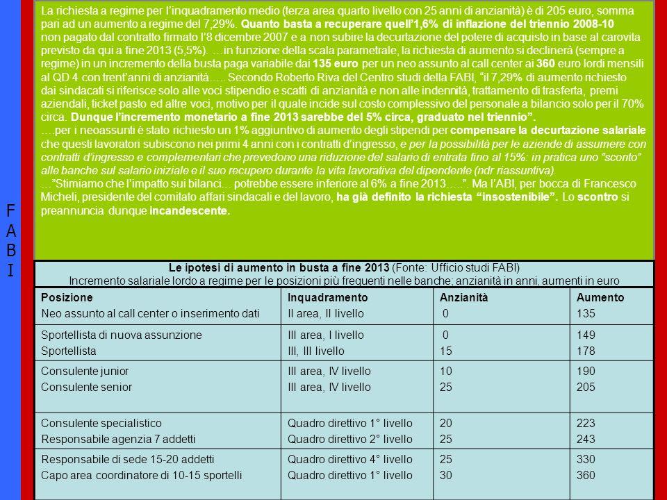 FABIFABI La richiesta a regime per linquadramento medio (terza area quarto livello con 25 anni di anzianità) è di 205 euro, somma pari ad un aumento a