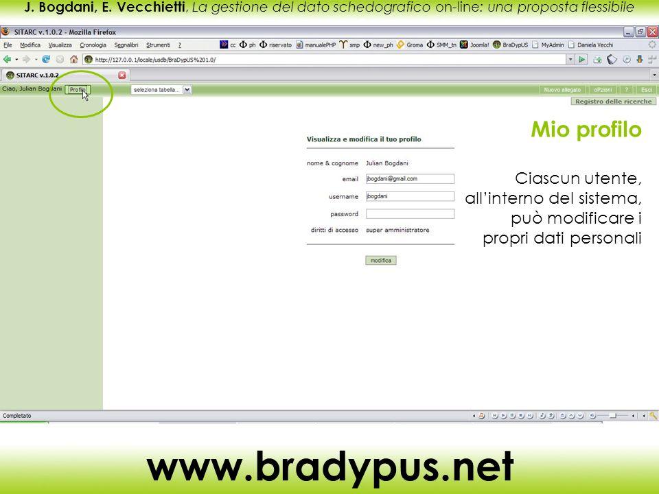 J. Bogdani, E. Vecchietti, La gestione del dato schedografico on-line: una proposta flessibile www.bradypus.net Mio profilo Ciascun utente, allinterno