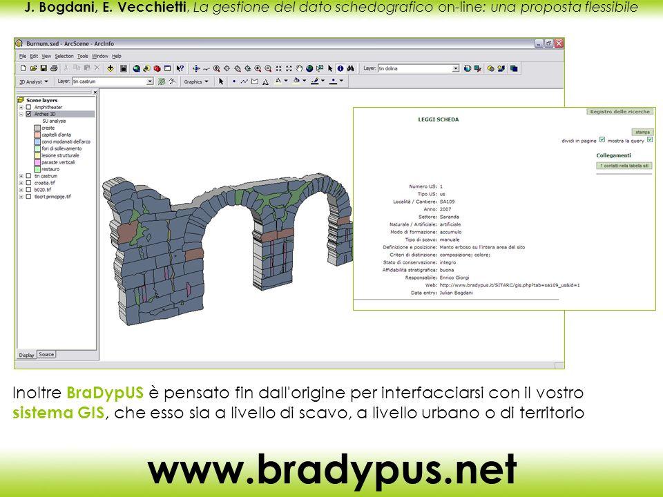 J. Bogdani, E. Vecchietti, La gestione del dato schedografico on-line: una proposta flessibile www.bradypus.net Inoltre BraDypUS è pensato fin dall'or