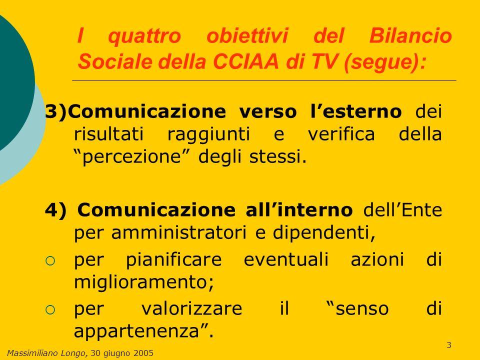 Massimiliano Longo, 30 giugno 2005 14 Il Valore Aggiunto 2003 a favore del sistema economico produttivo: seconda lettura per settori economici Settori economici produttivi Remuner.