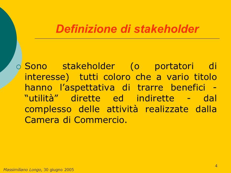 Massimiliano Longo, 30 giugno 2005 4 Definizione di stakeholder Sono stakeholder (o portatori di interesse) tutti coloro che a vario titolo hanno laspettativa di trarre benefici - utilità dirette ed indirette - dal complesso delle attività realizzate dalla Camera di Commercio.