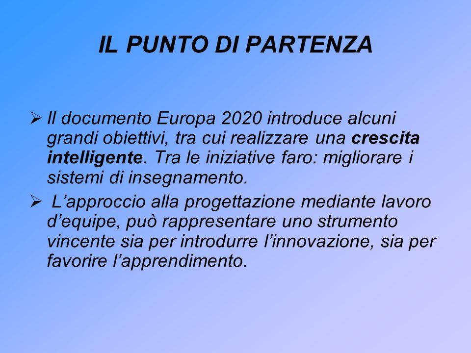 IL PUNTO DI PARTENZA Il documento Europa 2020 introduce alcuni grandi obiettivi, tra cui realizzare una crescita intelligente. Tra le iniziative faro: