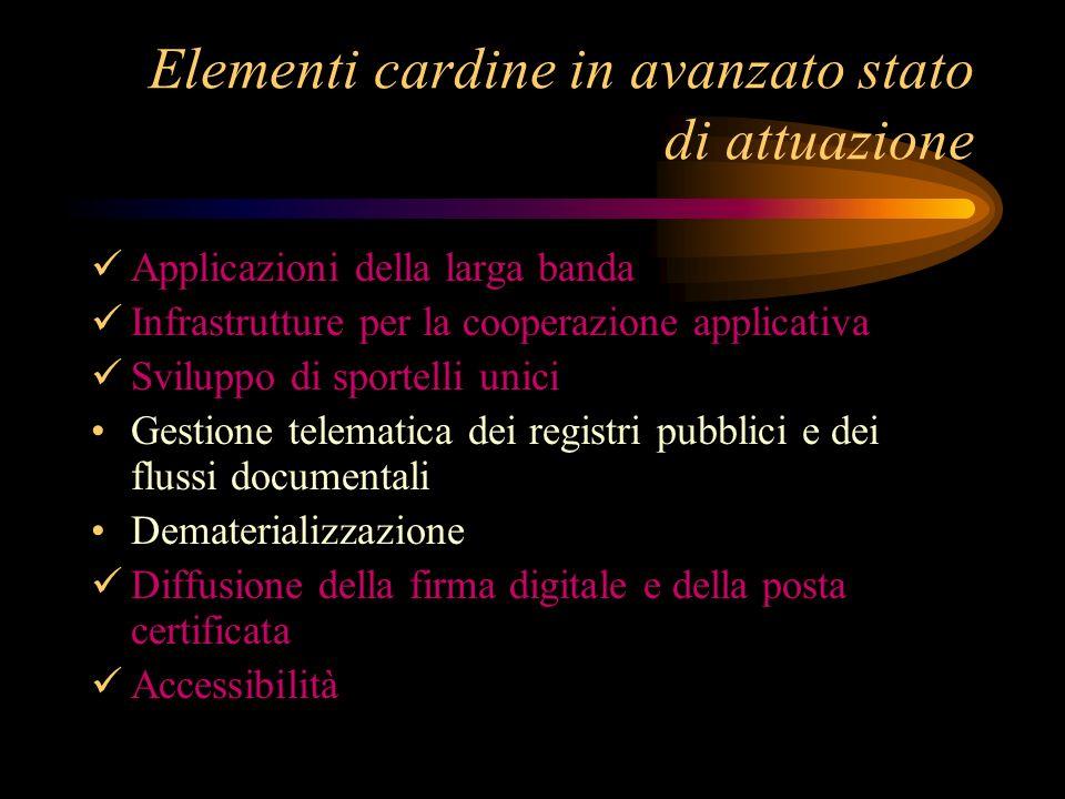 Elementi cardine in avanzato stato di attuazione Applicazioni della larga banda Infrastrutture per la cooperazione applicativa Sviluppo di sportelli u