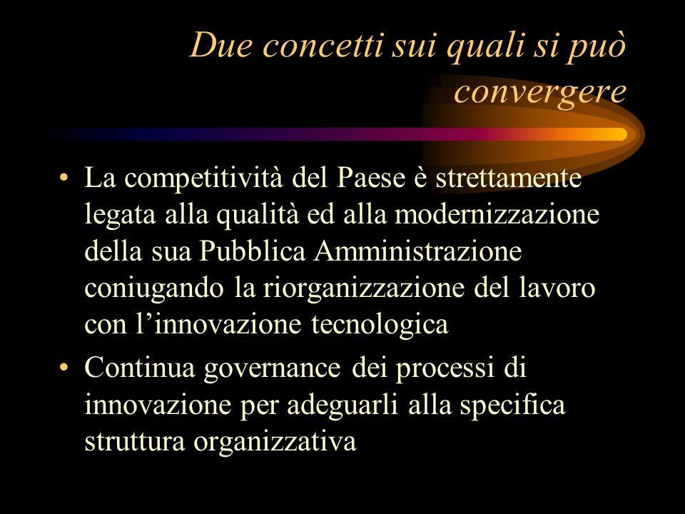Due concetti sui quali si può convergere La competitività del Paese è strettamente legata alla qualità ed alla modernizzazione della sua Pubblica Amministrazione coniugando la riorganizzazione del lavoro con linnovazione tecnologica Continua governance dei processi di innovazione per adeguarli alla specifica struttura organizzativa
