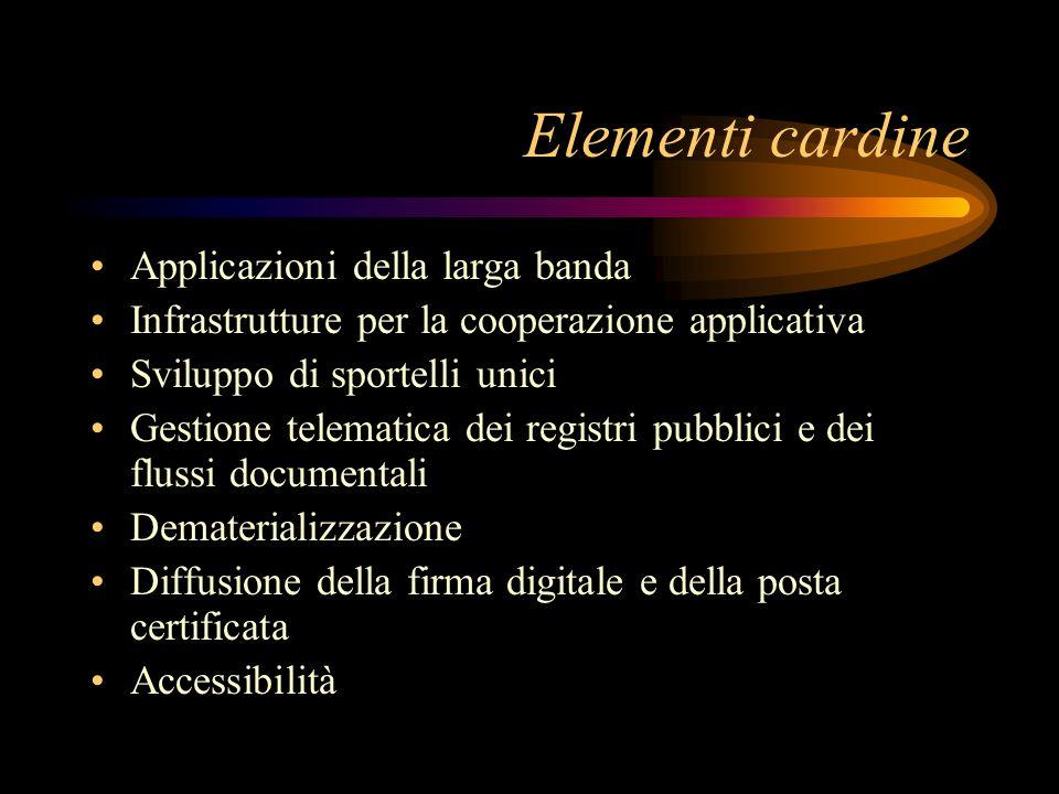 Elementi cardine Applicazioni della larga banda Infrastrutture per la cooperazione applicativa Sviluppo di sportelli unici Gestione telematica dei reg