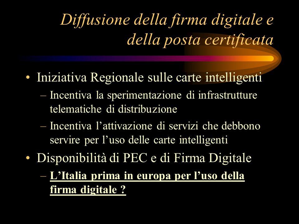 Diffusione della firma digitale e della posta certificata Iniziativa Regionale sulle carte intelligenti –Incentiva la sperimentazione di infrastruttur