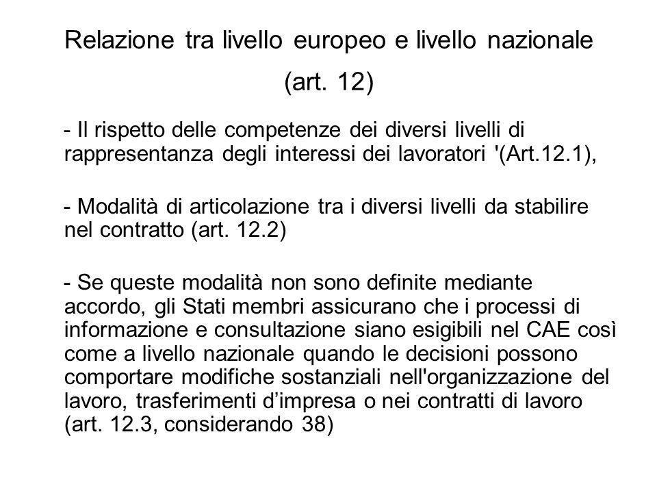 Relazione tra livello europeo e livello nazionale (art. 12) - Il rispetto delle competenze dei diversi livelli di rappresentanza degli interessi dei l