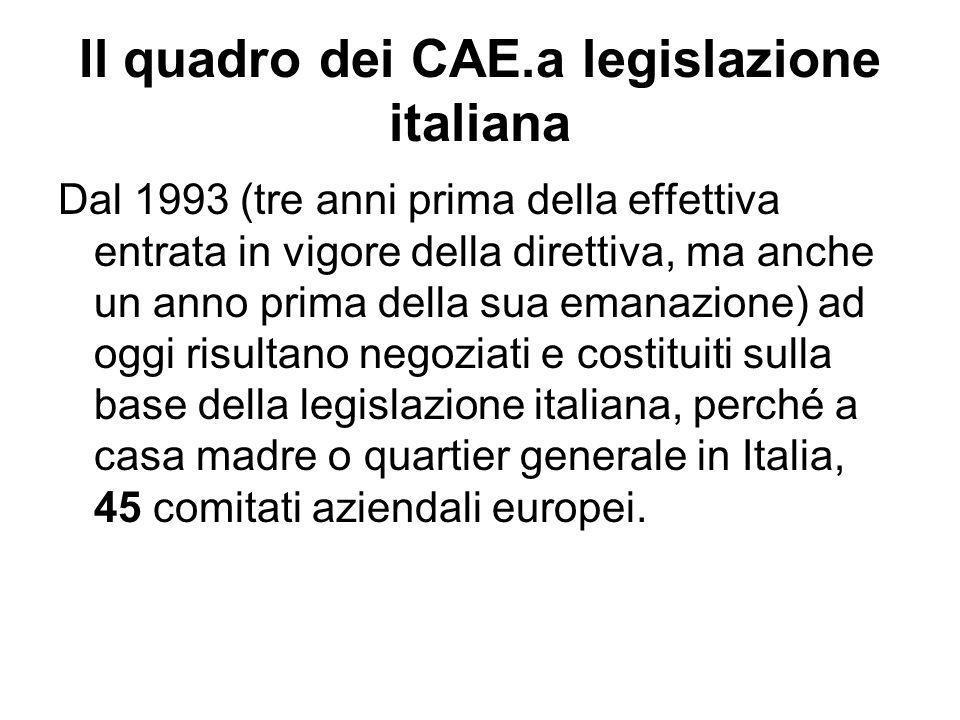 Il quadro dei CAE.a legislazione italiana Dal 1993 (tre anni prima della effettiva entrata in vigore della direttiva, ma anche un anno prima della sua
