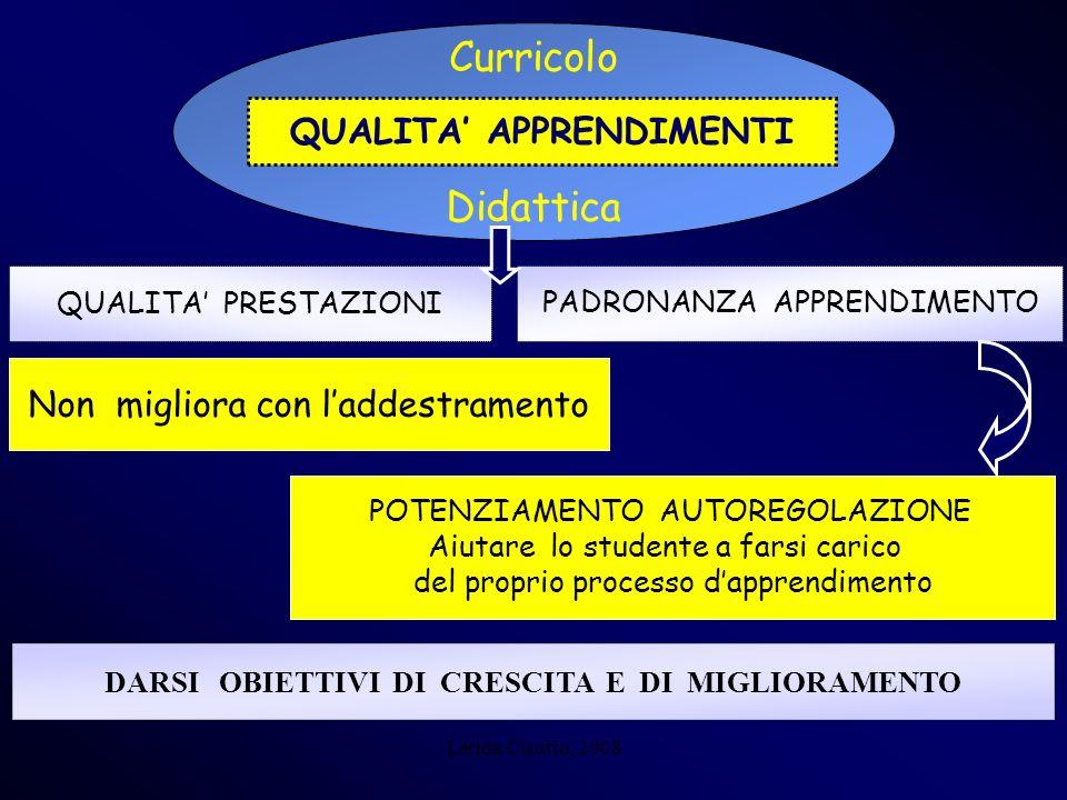 Lerida Cisotto, 2008 Curricolo Didattica QUALITA APPRENDIMENTI Non migliora con laddestramento QUALITA PRESTAZIONI PADRONANZA APPRENDIMENTO POTENZIAME