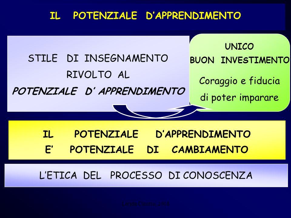 Lerida Cisotto, 2008 IL POTENZIALE DAPPRENDIMENTO STILE DI INSEGNAMENTO RIVOLTO AL POTENZIALE D APPRENDIMENTO UNICO BUON INVESTIMENTO Coraggio e fiduc