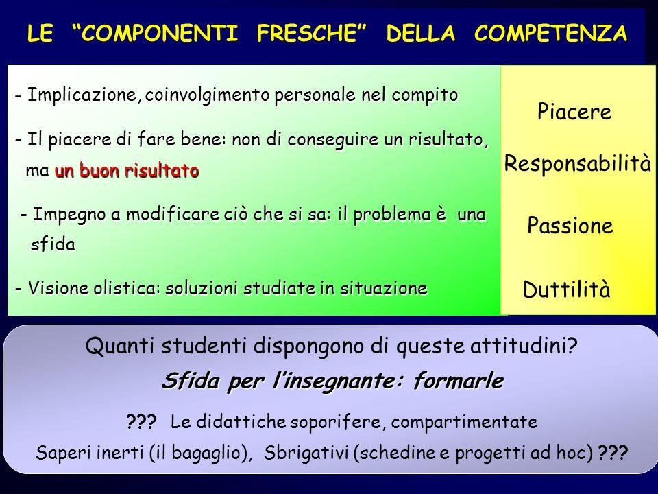 Lerida Cisotto, 2008 LE COMPONENTI FRESCHE DELLA COMPETENZA Implicazione, coinvolgimento personale nel compito - Implicazione, coinvolgimento personal