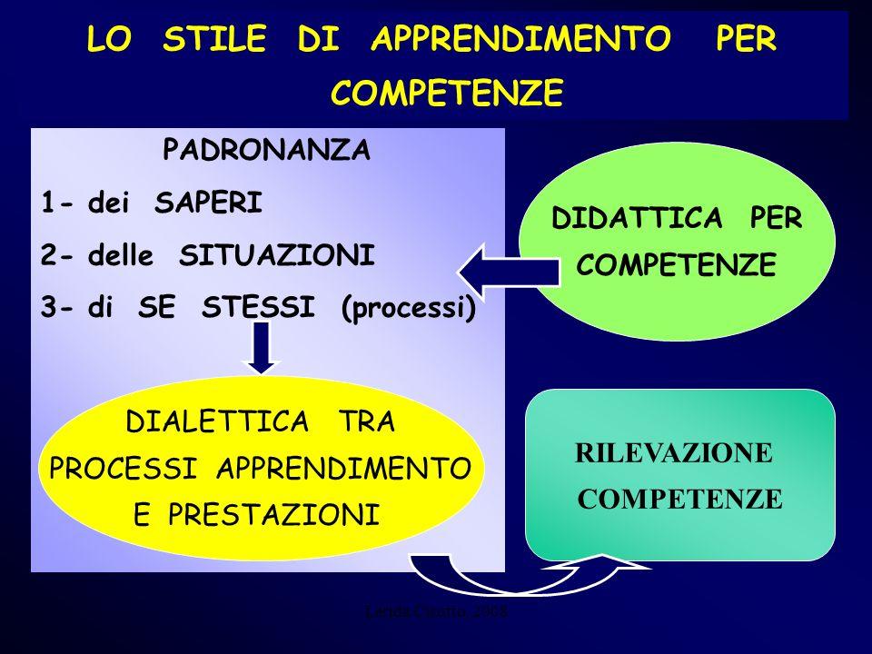 Lerida Cisotto, 2008 LO STILE DI APPRENDIMENTO PER COMPETENZE PADRONANZA 1- dei SAPERI 2- delle SITUAZIONI 3- di SE STESSI (processi) DIDATTICA PER CO