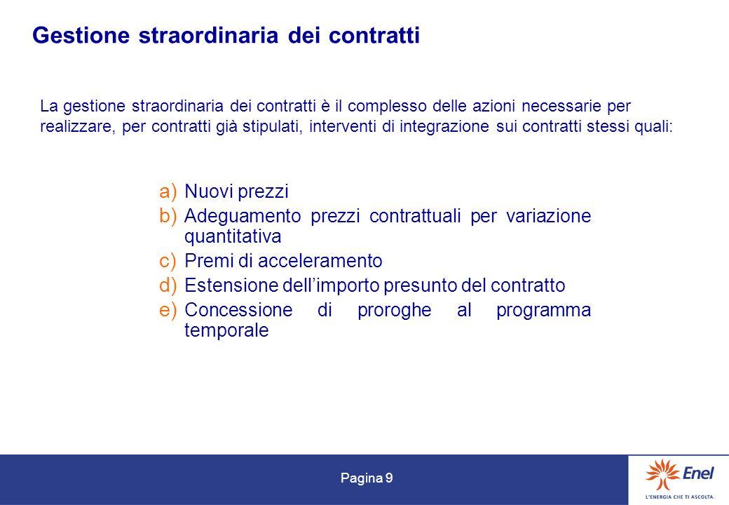 Pagina 9 a) Nuovi prezzi b) Adeguamento prezzi contrattuali per variazione quantitativa c) Premi di acceleramento d) Estensione dellimporto presunto d