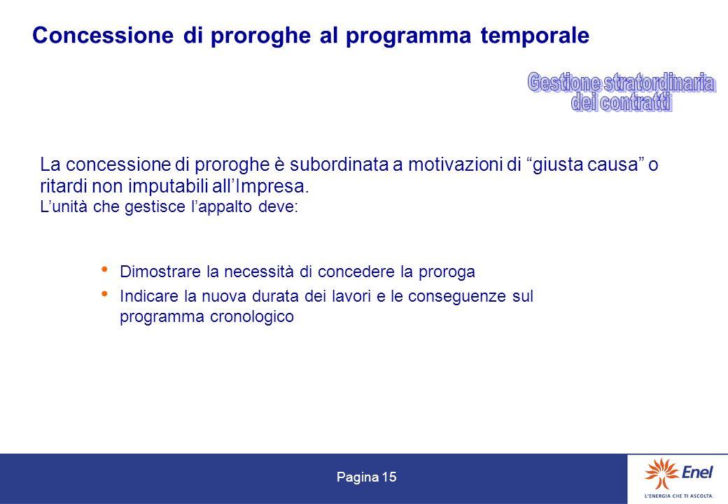 Pagina 15 Concessione di proroghe al programma temporale Dimostrare la necessità di concedere la proroga Indicare la nuova durata dei lavori e le cons