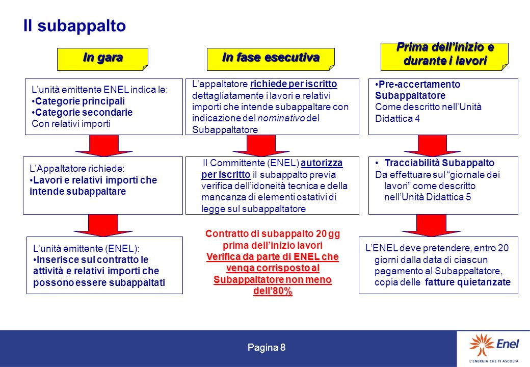 Pagina 8 Il subappalto Lappaltatore richiede per iscritto dettagliatamente i lavori e relativi importi che intende subappaltare con indicazione del no