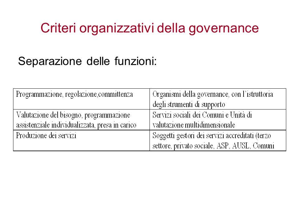 Criteri organizzativi della governance Separazione delle funzioni: