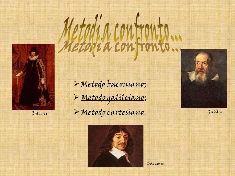 Metodo baconiano; Metodo baconiano Metodo galileiano;Metodo galileiano Metodo cartesiano.Metodo cartesiano Bacone Galileo Cartesio
