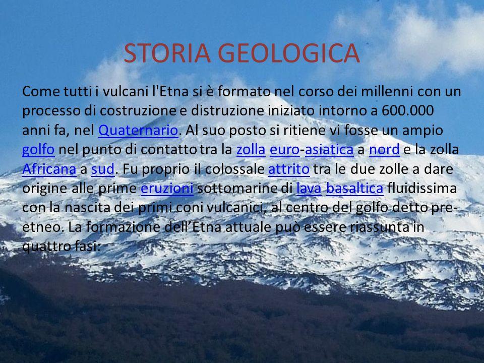 STORIA GEOLOGICA Come tutti i vulcani l'Etna si è formato nel corso dei millenni con un processo di costruzione e distruzione iniziato intorno a 600.0