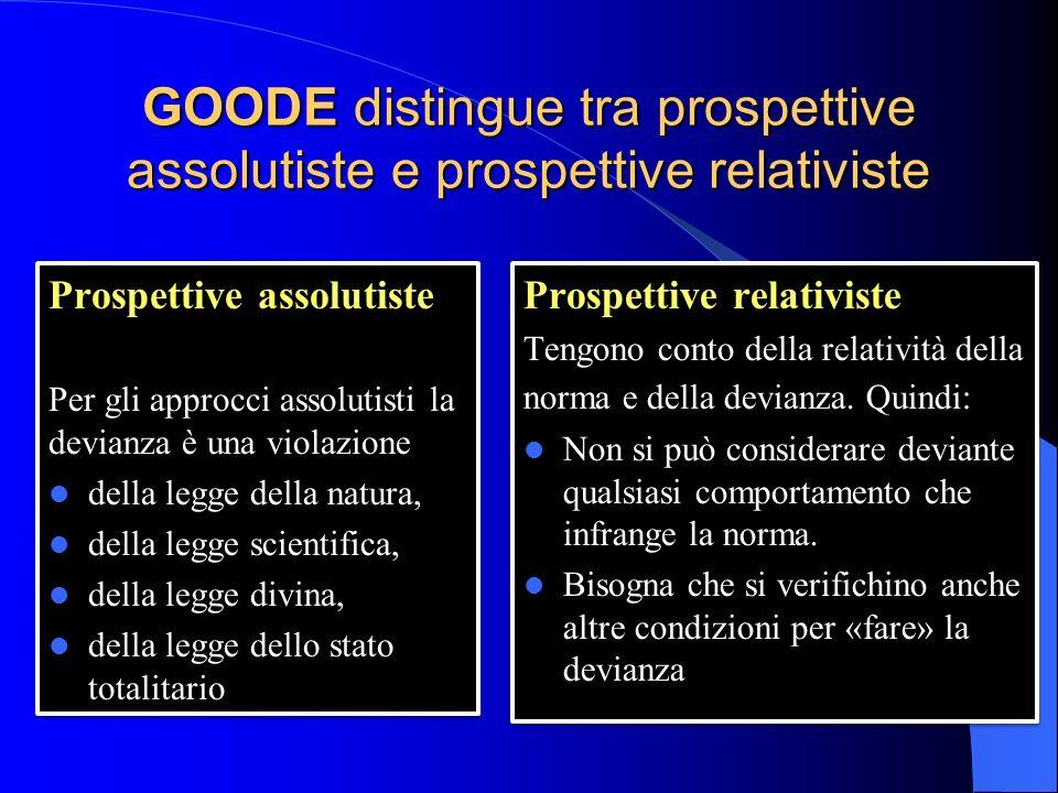 GOODE distingue tra prospettive assolutiste e prospettive relativiste Prospettive assolutiste Per gli approcci assolutisti la devianza è una violazion