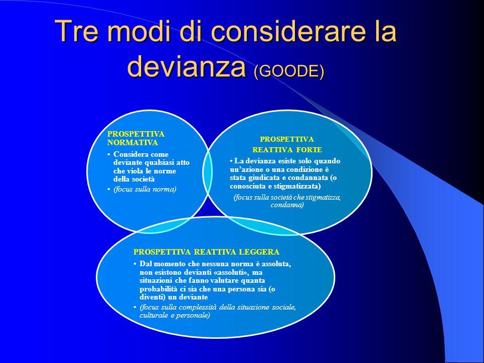 Tre modi di considerare la devianza (GOODE) PROSPETTIVA NORMATIVA Considera come deviante qualsiasi atto che viola le norme della società (focus sulla