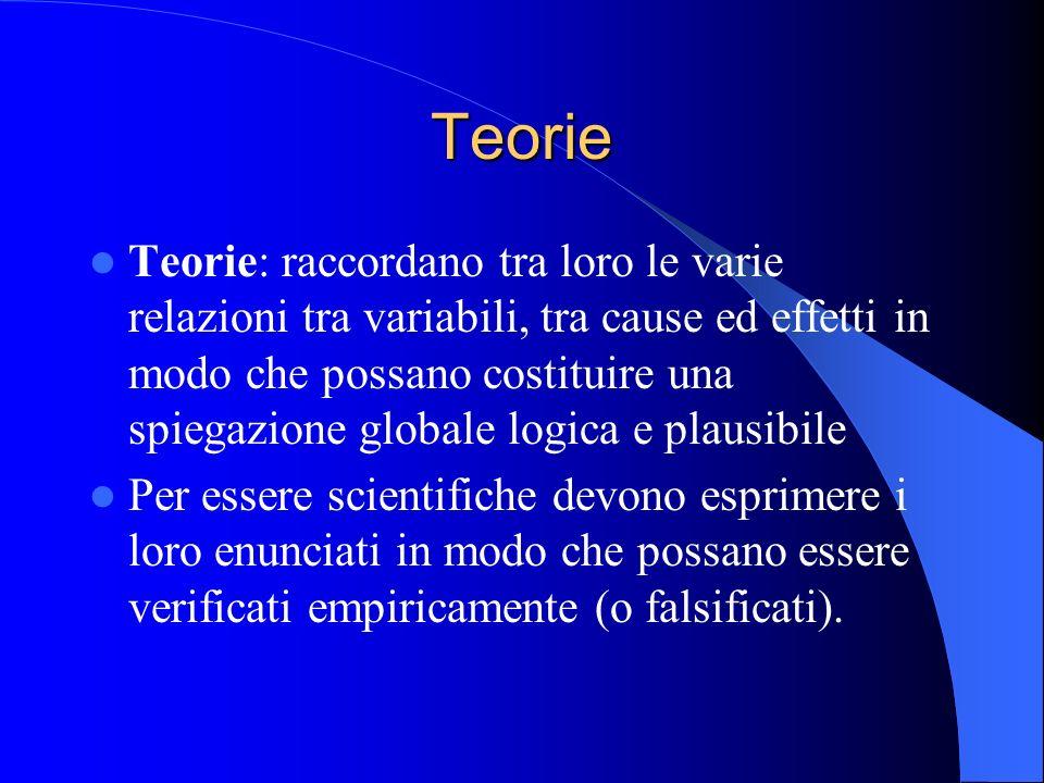 Teorie Teorie: raccordano tra loro le varie relazioni tra variabili, tra cause ed effetti in modo che possano costituire una spiegazione globale logic