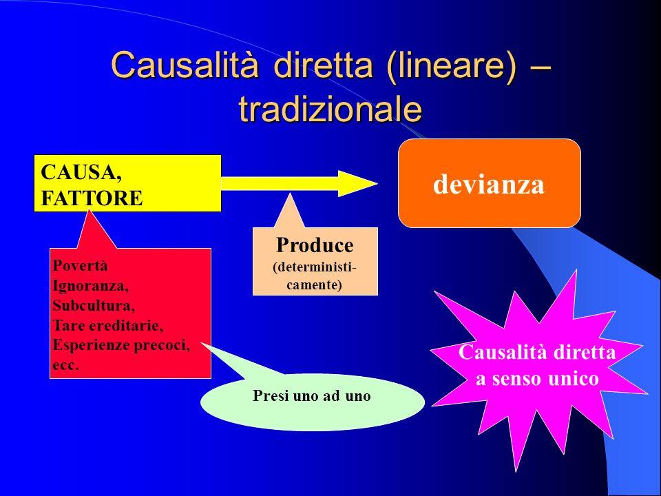 Causalità diretta (lineare) – tradizionale CAUSA, FATTORE devianza PovertàIgnoranza,Subcultura,Tare ereditarie,Esperienze precoci,ecc. Produce (determ