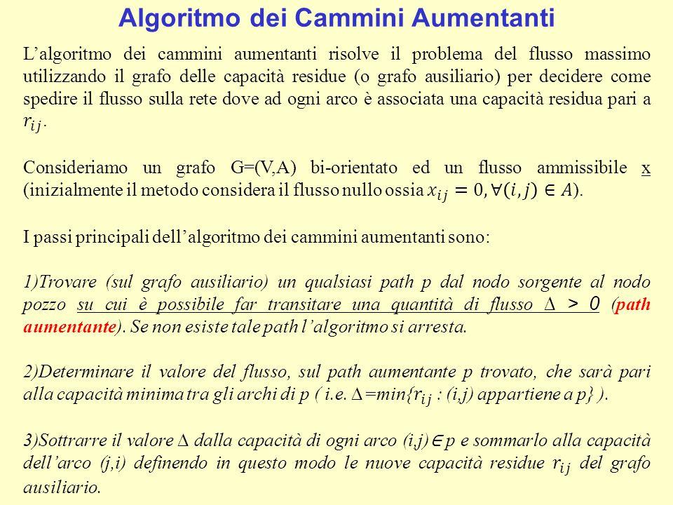 17 Grafo ausiliario e capacità residue Dato un grafo G=(V,A) ed un flusso ammissibile x su G, il grafo ausiliario G(x)=(V,A) è così costruito: V=V A definisce un grafo bi-orientato.