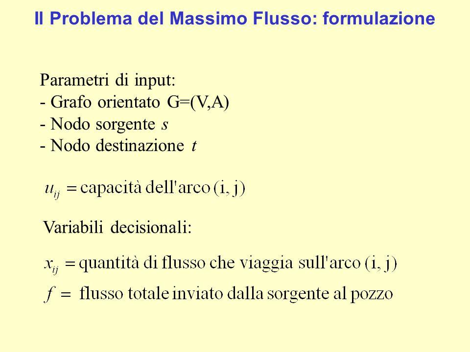 Parametri di input: - Grafo orientato G=(V,A) - Nodo sorgente s - Nodo destinazione t Variabili decisionali: Il Problema del Massimo Flusso: formulazione