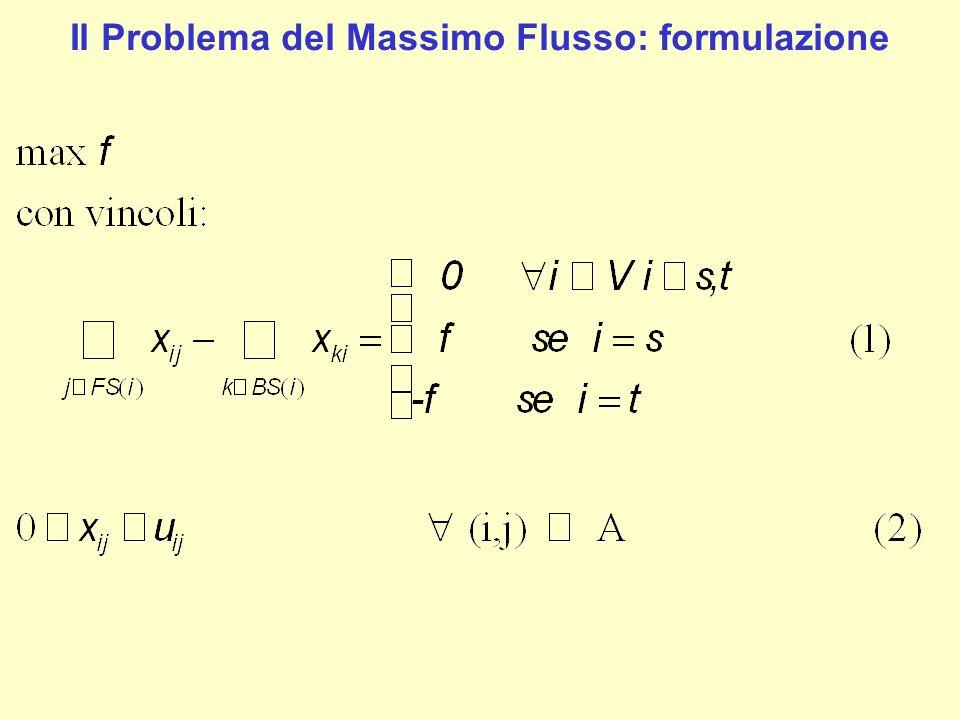 10 15 4 6 8 12 5 6 10 1 2 3 4 5 6 Il Problema del Massimo Flusso: esempio