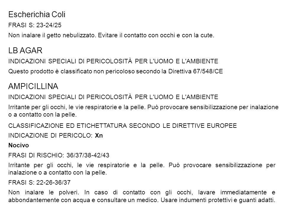 Escherichia Coli FRASI S: 23-24/25 Non inalare il getto nebulizzato.