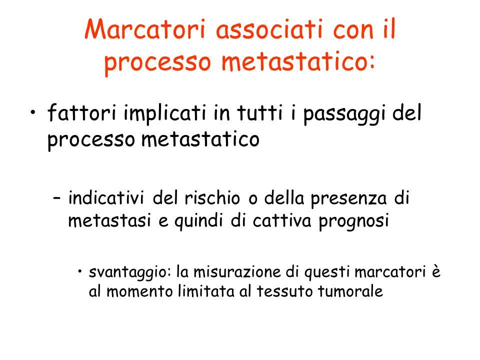 Marcatori associati con il processo metastatico: fattori implicati in tutti i passaggi del processo metastatico –indicativi del rischio o della presen