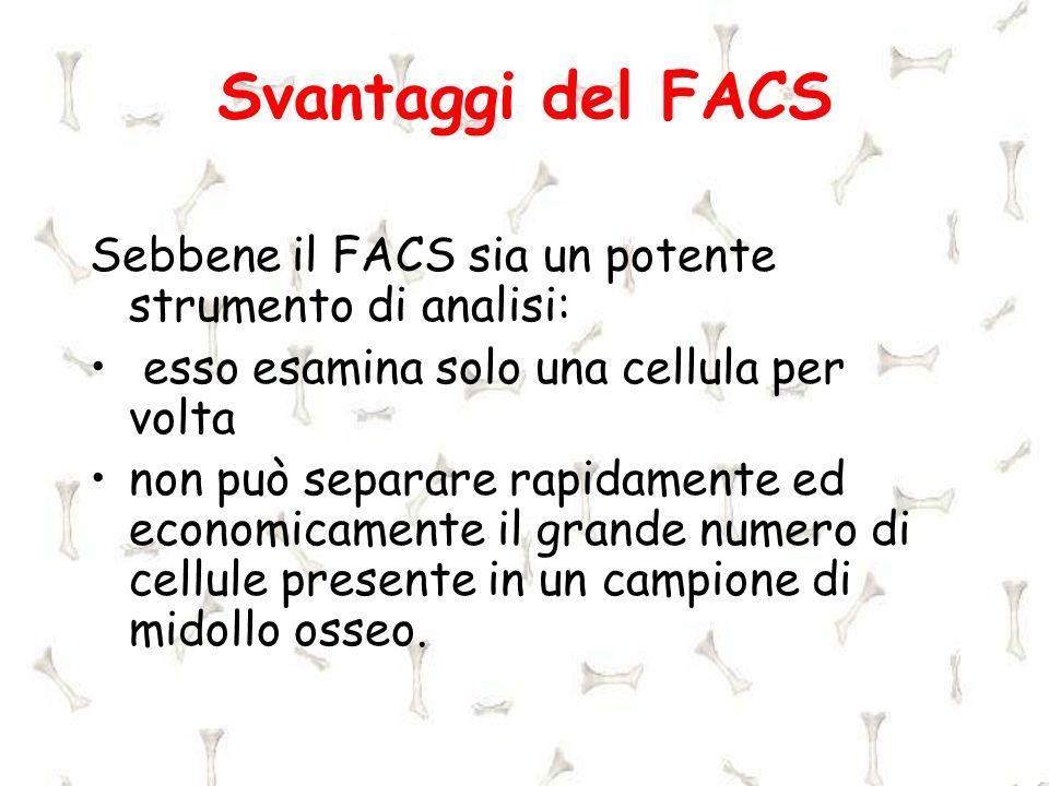Svantaggi del FACS Sebbene il FACS sia un potente strumento di analisi: esso esamina solo una cellula per volta non può separare rapidamente ed econom