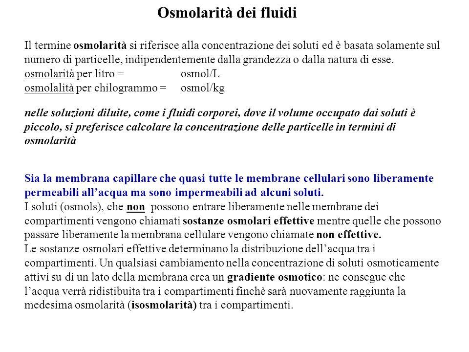 La dimostrazione classica della pressione osmotica e dellosmosi: eritrociti posti in soluzioni a osmolarità variabile