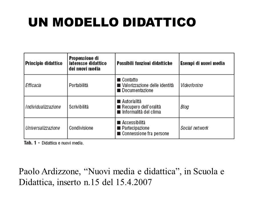 Paolo Ardizzone, Nuovi media e didattica, in Scuola e Didattica, inserto n.15 del 15.4.2007 UN MODELLO DIDATTICO