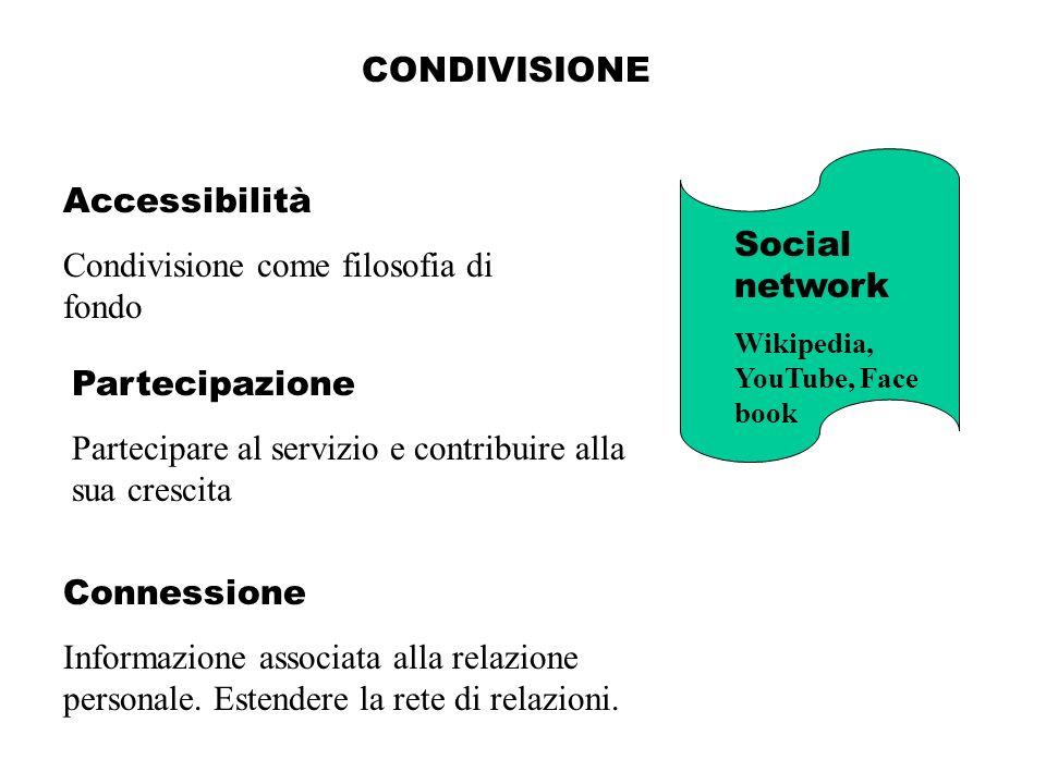 CONDIVISIONE Social network Wikipedia, YouTube, Face book Accessibilità Condivisione come filosofia di fondo Partecipazione Partecipare al servizio e contribuire alla sua crescita Connessione Informazione associata alla relazione personale.
